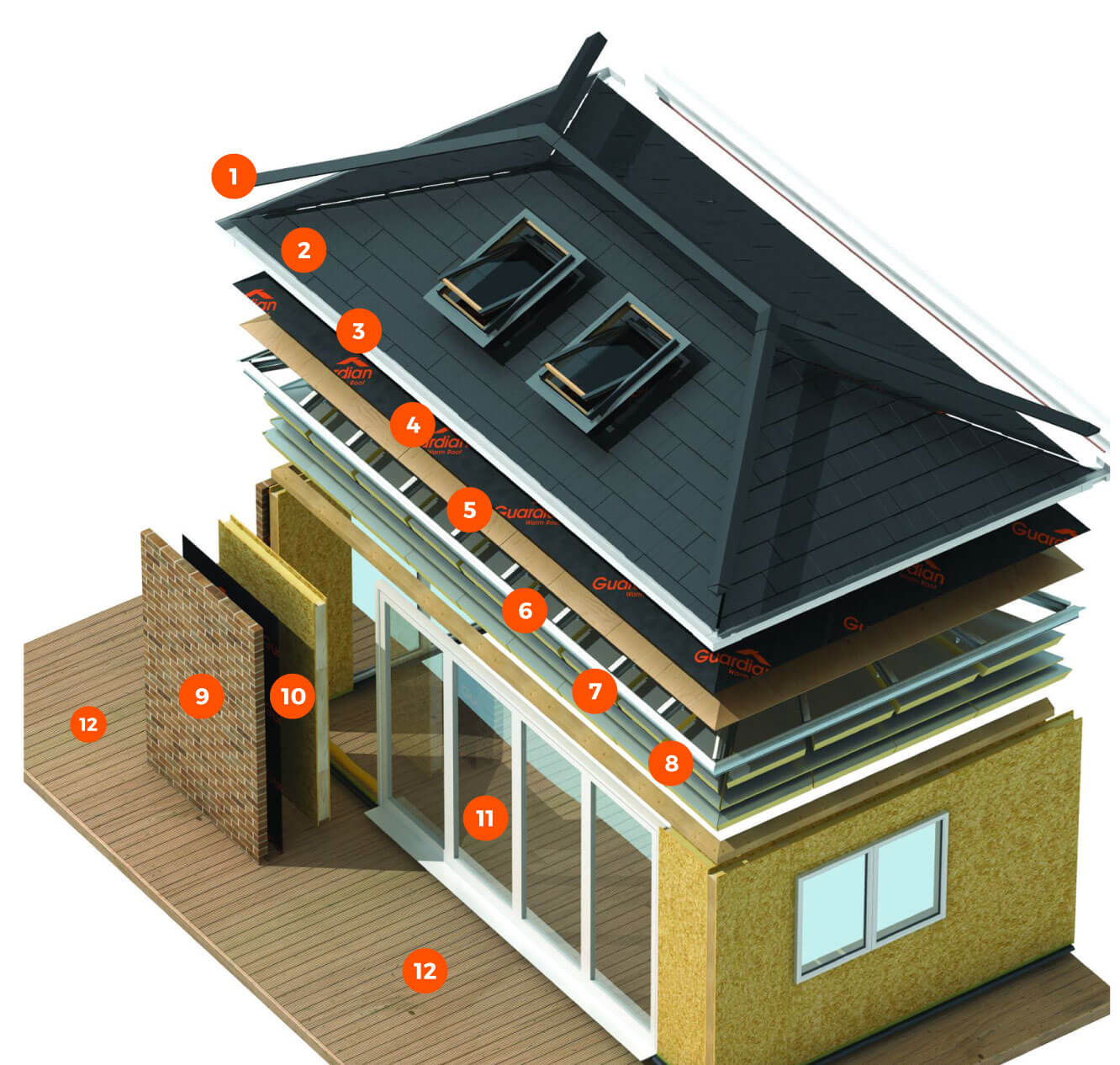 Guardian Roof Hull Replacement Conservatory Roofing